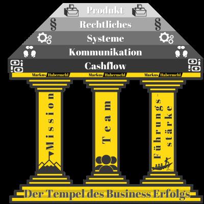 Drei Säulen des Business-Erfolgs